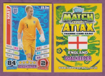 England Joe Hart Manchester City 76
